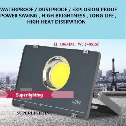 #NEW DESIGN# IP66 COB LED FLOODLIGHT 50W/100W/200W OUTDOOR LIGHTING